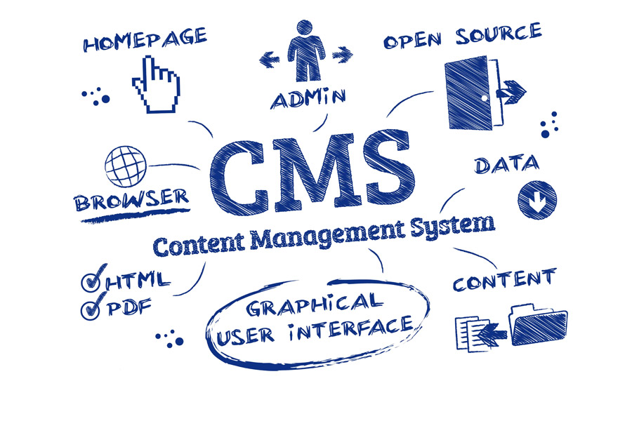 Different types of content management systems