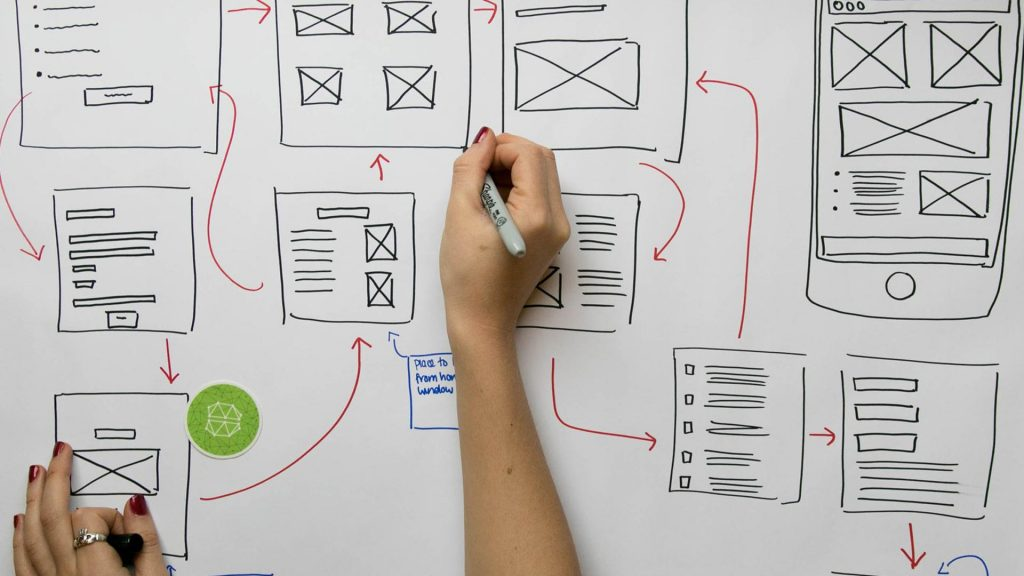How to Build a Successful MVP