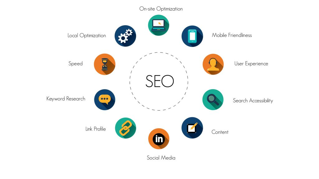 The simple guide for SEO audit